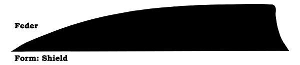 5 Zoll Shield einfarbig